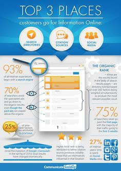 Infographic for marketing company by Frau Farbissina