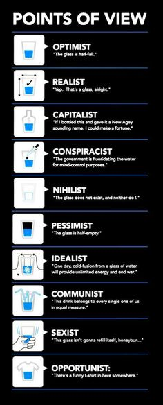 Psychology infographic and charts Psychology : Which one are you? Infographic Description Psychology : Which one are you? The Words, Writing Tips, Writing Prompts, Emotion, Fun Facts, Coaching, Funny Memes, Memes Humor, Dry Humor