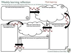 This is great for ALL students.  A growth mindset weekly learning reflection.  GENIUS!