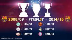 Barça make history with second treble! | FC Barcelona