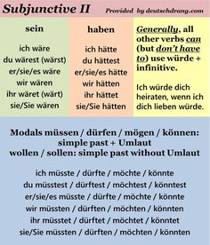 German Grammar Visuals--Simple and memorable grammar German Grammar, German Words, Spanish Grammar, Grammar Quotes, German Resources, Deutsch Language, German English, German Language Learning, Teaching Grammar