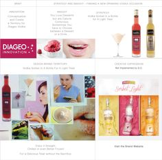 Smirnoff Vodka Sorbet - GC innovations