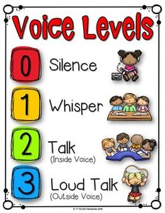 Behavior Management Supplemental Packet for Clip Chart. This Positive Behavior system has everything you need for a successful school year! Check out this Voice Levels Poster to monitor classroom volume. First Grade Classroom, Classroom Rules, Preschool Classroom, Classroom Activities, Classroom Decor, Preschool Charts, Classroom Clock, Kids Charts, Classroom Clipart