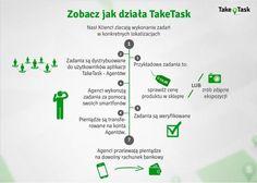 Zarabiaj na Androidzie dzięki aplikacji TakeTask