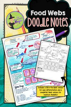 Looking for a fun, engaging instructional resource for food webs? Why not give doodle notes a try? Food Webs Doodle Notes will aid in student concept retention, focus, creativity, and engagement. Students will use this graphic organizer to identify and Science Resources, Science Lessons, Science Education, Teaching Science, Science Activities, Life Science, Science Notes, Earth Science, Teaching Time