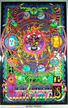 Vintage Blacklight Poster Skull 1974 Psychedelic 70s