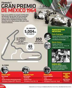 Conoce la historia del Gran Premio de Fórmula 1 en México 1964. #infographic