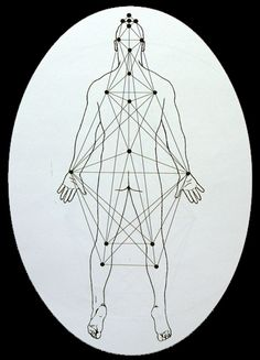 Esoteric Acupuncture- great for treating all types of emotional disorders and chronic-recurrent pain patterns.