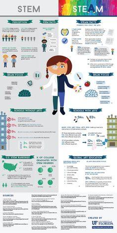 Ada Lovelace Day: Women Tech Accomplishments [Infographic] | IFLS