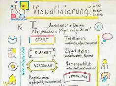 Nathanael Urs Trüb | >>> Reputation durch crisyscon >>>> The Ambassador is the Message, the Messenger is the Embassy | LinkedIn The Messenger, Bullet Journal, Messages, Activities, Books, Inspiration, Name Labels, Brick Patios, Biblical Inspiration