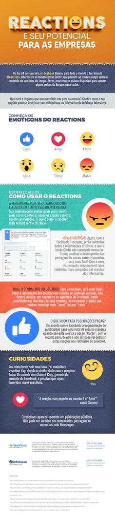 Infográfico - Botões do Facebook  via: http://www.meioemensagem.com.br/home/midia/noticias/2016/03/11/O-impacto-dos-novos-botoes-do-Facebook.html