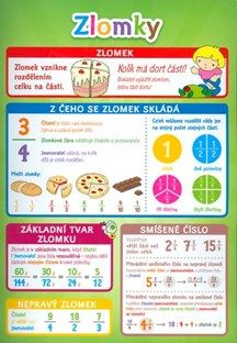 Pomůcka pro školáky Zlomky Printable Math Worksheets, Teaching Math, Maths, Home Schooling, Fractions, Algebra, Second Grade, Games For Kids, Montessori