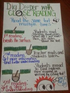 Check out how I incorporate Close Reading into the classroom! Anchor Charts: Pinterest has led me to some absolutely amazing anchor charts. I can't wait to get