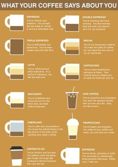 What your coffee says about you.