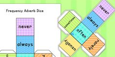 Adverbs of Frequency Dice Net - adverb, verbs, visual aids, literacy