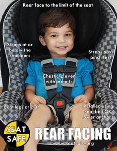 Car Seat Safety Rear Facing Guide Extended Kids
