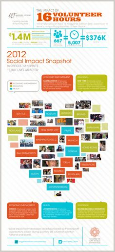 Waggener Edstrom 2012 Social Impact Infographic.