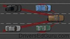 How to Eliminate Blindspots on Any Vehicle