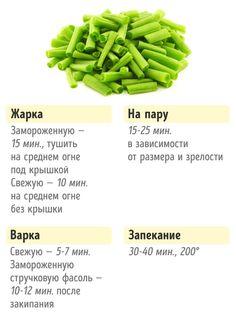 Многим знакома ситуация, когда продукты в процессе приготовления получаются недоваренными или переваренными.Обидно, когда это портит вкус целого блюда.Мыподготовили простую инфографику о том, как го...