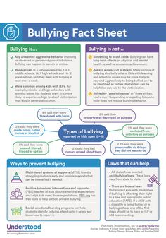 The Facts on Bullying | Bullying Statistics