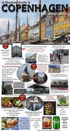 Shorttcut travel guide to Copenhagen Denmark - all you need to know about where to stay, what to do and where to eat in Copenhagen