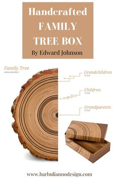 Personalised Gift - Handcrafted Family Tree box by Edward Johnson. Handmade from hundreds of thin strips of timber, the curved pattern represents the annual growth rings of a tree, with darker woods symbolising each family members' year of birth. #personalisedgift #handcraftedbox #handmadepersonalisedgift #familytree #familytreebox #personalisedchristmasgift #personalisedgiftswooden