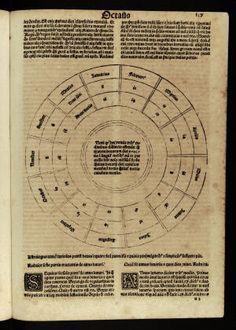 Rationale divinorum officiorum :: Incunables (Biblioteca de Catalunya)