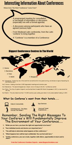 Some Interesting Facts About Conferences Yapsan Akar Event Marketing, Marketing Tools, Interesting Information, Interesting Facts, Event Planning Tips, Event Management, Corporate Events, Infographics, Conference
