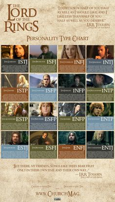 Who are you? Yea! I'm either Arwen, Galadriel, Faramir or Frodo! <3