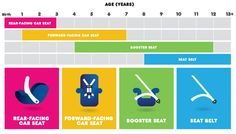What Is the Best Age to Use a Booster Seat in Your Car? | Car seats ...