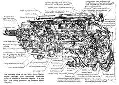 Engine Cutaway Drawings - Bing images