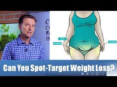 Sensible Diet plan for weight loss - Tasty and Healthy tips to rid ten pounds healthy diet plan fat burning Really Healthy diet suggestions posted on this wonderful day 20190127 , diet meal plan reference 4876032033 Dr Eric Berg, Dr Berg, Quick Weight Loss Tips, Losing Weight Tips, Weight Gain Plan, Most Effective Diet, Weight Loss Water, Diet Plans For Women, Lose Weight Naturally