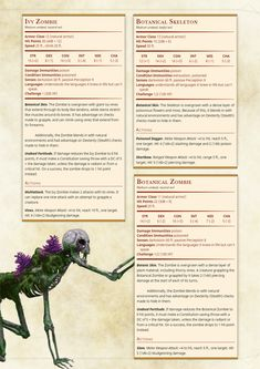 basalt-dnd: Botanic undead, the children of. - thegamemasterlovesyou The Game Master Loves you, folks — basalt-dnd: Botanic undead, the children of. Dungeons And Dragons Board, Dungeons And Dragons Homebrew, Dungeons And Dragons Characters, Dnd Characters, Plant Monster, Dnd Stats, Dnd Stories, Dnd 5e Homebrew, Dnd Monsters