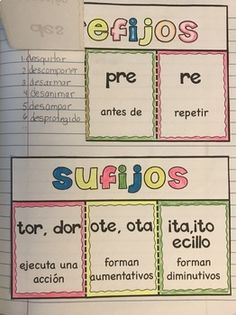 Prefijos / Spanish Prefixes (activities for the Interactive Notebook) - Mi Hermoso Mundo Dual Language Classroom, Spanish Classroom, Teaching Spanish, Bilingual Education, Passion Project, Prefixes, Fifth Grade, Spanish Language, Interactive Notebooks