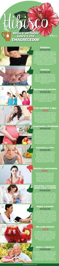 Hibisco: mitos e verdades sobre o chá emagrecedor - Blog da Mimis #INFOGRÁFICO #blogdamimis #chá #hibisco #emagrecer #dieta #saúde #alimentação