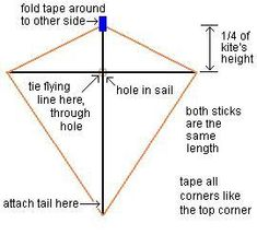Trying to make a start in basic kite making? This page will get you off to a good start with a simple reliable Diamond kite. Homemade Kites, Homemade Lanterns, Homemade Toys, Summer Camp Activities, Classroom Activities, Kite Template, Kites For Kids, Kite Making, Kite Designs