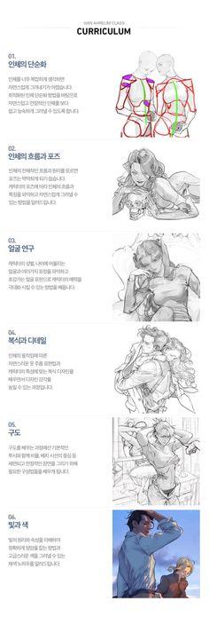 이미지 보기 : 네이버 카페 Drawing Practice, Drawing Skills, Drawing Poses, Drawing Lessons, Drawing Techniques, Drawing Tips, Realistic Pencil Drawings, Cool Drawings, Cartoon Drawings