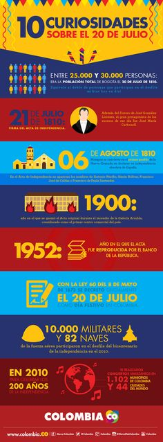 Discover recipes, home ideas, style inspiration and other ideas to try. Colombia Independence, Spanish Class, Lol, Humor, History, Colombia Travel, South America, Infographics, Food Photography