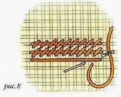 Милые сердцу штучки: Техники вышивания. Часть 1: счетный крест, печатный крест, гобелен)