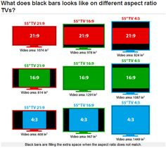 13 Best ASPECT RATIO & RESOLUTIONS images in 2014 | Aspect