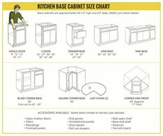 Image result for kitchen cabinet sizes | Construction | Pinterest ...