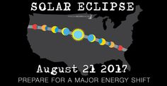 Astrological Predictions. Monday, August 21 2017. New Moon and a Solar Eclipse. What happens to each zodiac sing? What magic is favoured by the stars?