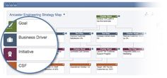 Maximize revenue from strategic accounts. Make account planning a core part of your company's DNA.