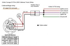 lawn mower ignition switch wiring diagram electrical diagram, engine  repair, electrical engineering, small