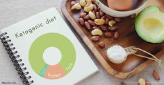 Large-scale study proves high intakes of healthy fats, especially saturated fats boosts health and longevity.