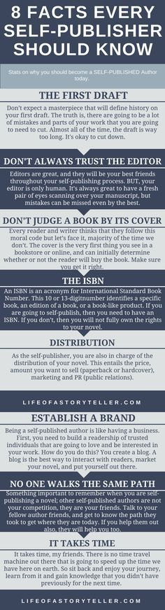 Self-Published Authors Here\u0027s What You Need to Know About Book - self published author