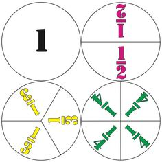 Elementary School Math Fraction Circles Unit Halves Thirds Fourths