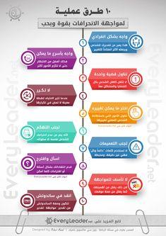 انفوجرافيك للتحميل والطباعة - ١٠ طرق عملية لمواجهة الانحرافات | من موقع كل قائد http://everyleader.net