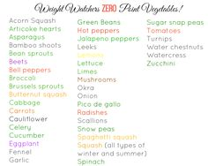 weight watcher core plan
