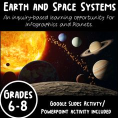 Teach your students about infographics, then have them create their own! All of the necessary clipart, information, headings, etc. is included, but here's the kicker: the information is not assigned to a planet, so they will have to do some research to figure out which planet belongs to which description. Then, they create an infographic! #planets #grade6science #middleschoolscience #earthandspacesystems #whyplanteaching Science Resources, Teaching Resources, Activities, Space Systems, Inquiry Based Learning, How To Create Infographics, Earth From Space, Middle School Science, Science And Nature